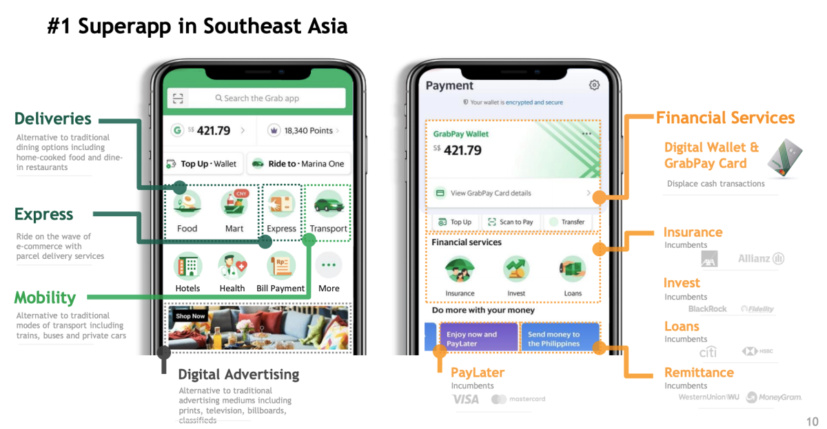 Grab is Southeast Asia's top SuperApp