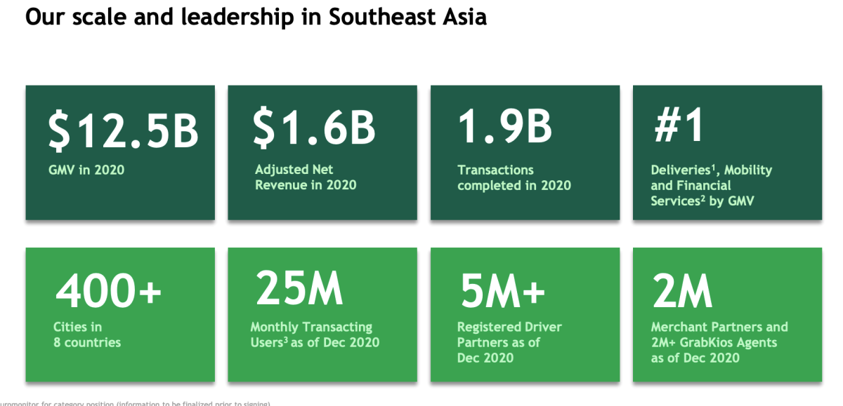 Grab operating at a massive scale