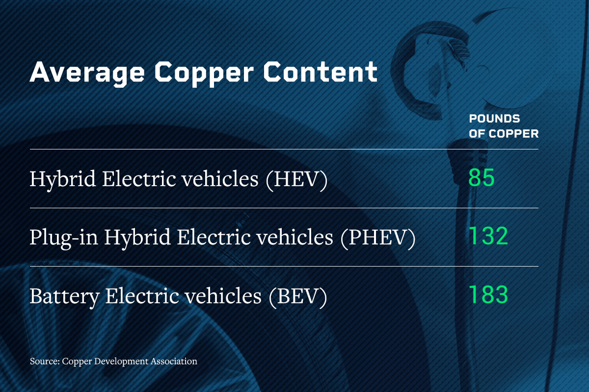 Copper-Infographic_1200x800_v2