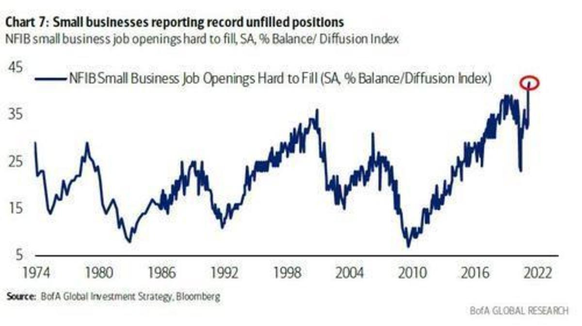 unfilled jobs_1