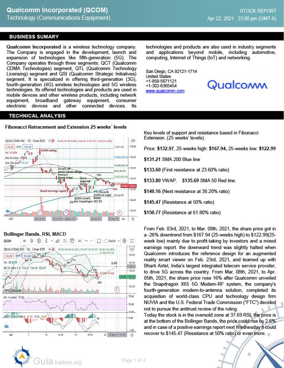 Qualcomm Incorporated (QCOM) Full analysis  4-22-20211024_1