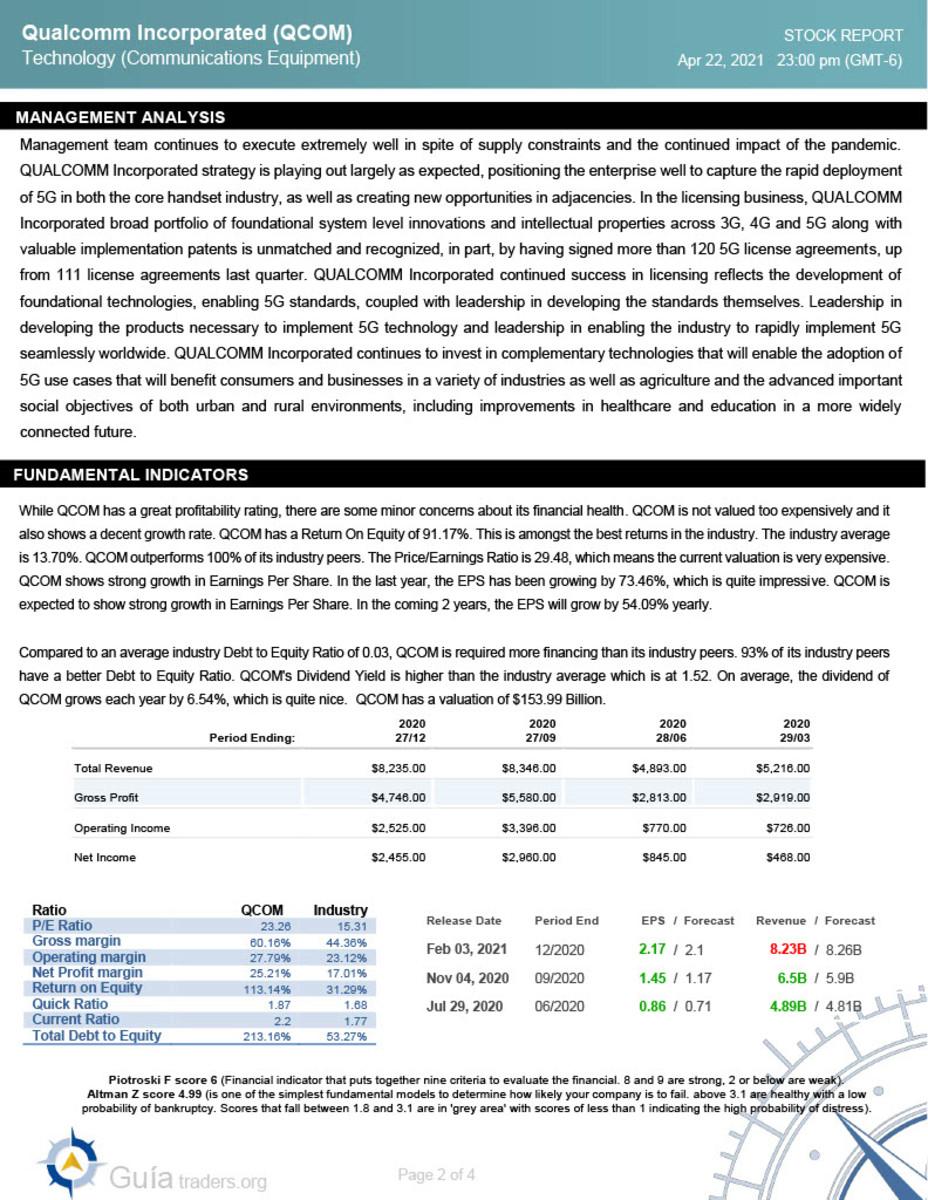 Qualcomm Incorporated (QCOM) Full analysis  4-22-20211024_2
