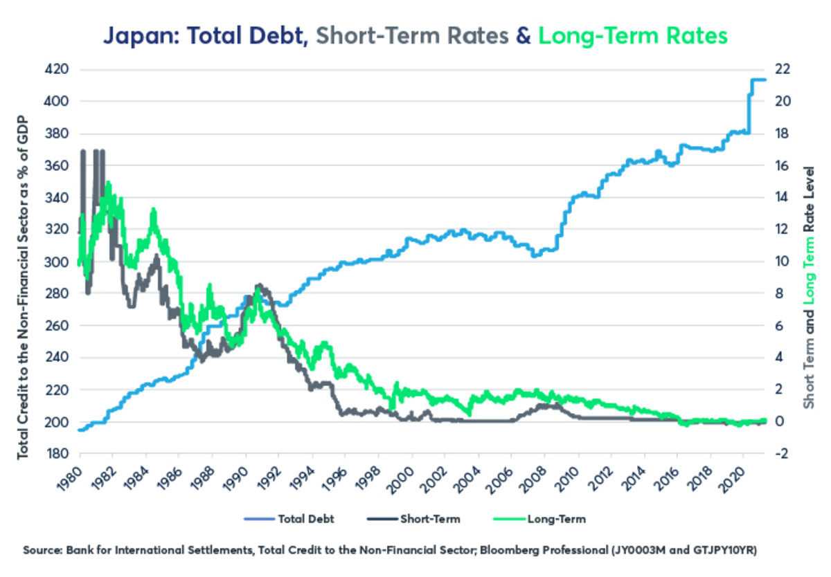 interest-rates-and-long-term-fiscal-trajectory-fig08