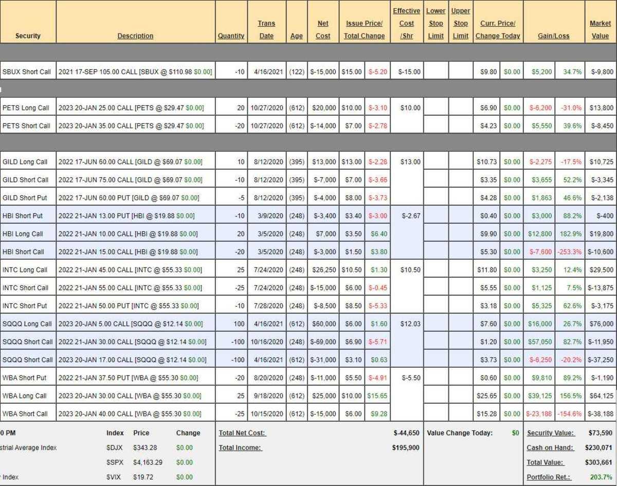 Earnings May 18 2021