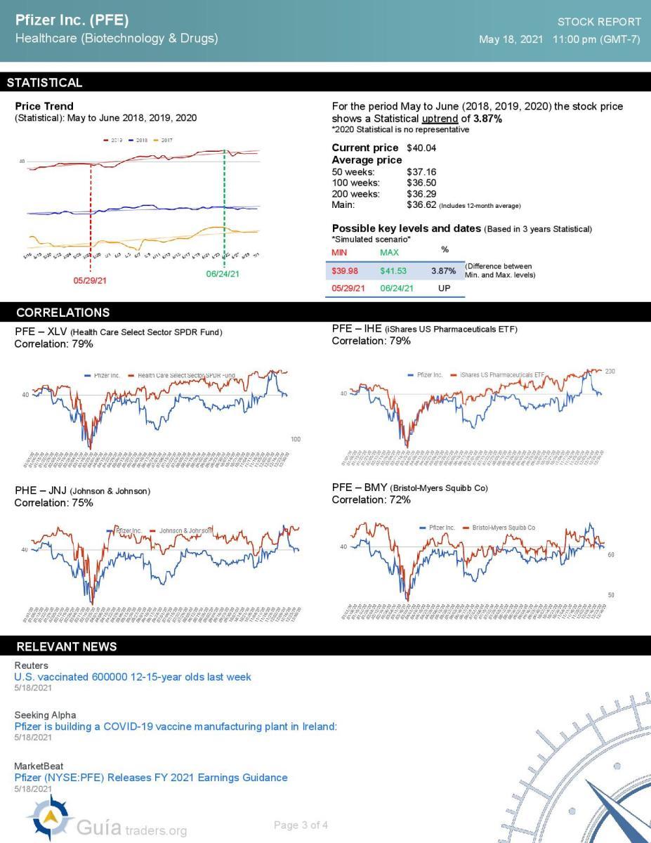 Pfizer Dividend Stock Analysis
