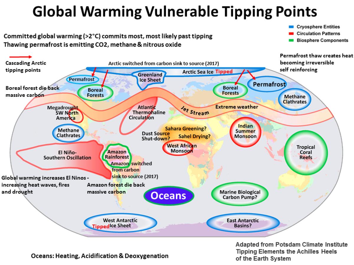 tipping-nov-17