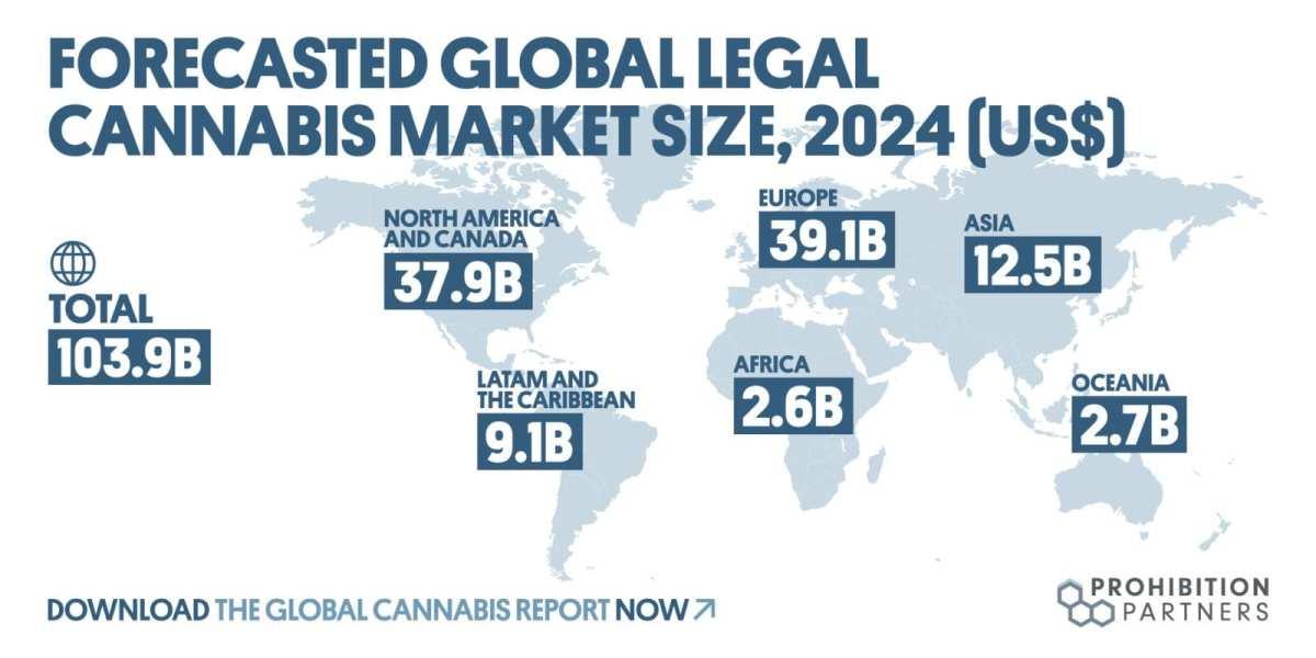 Global Cannabis Market Share
