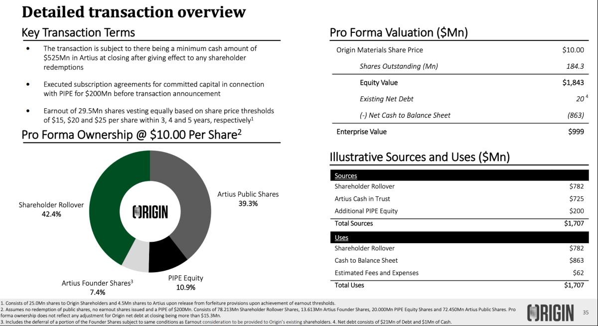 Source: company investor presentation