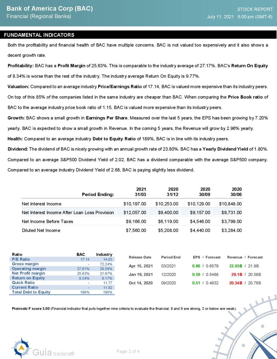 Bank of America Corp (BAC)  Full analysis 7-11-2021-page-002