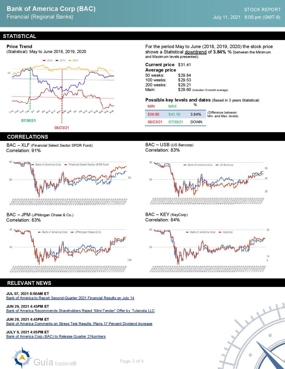 Bank of America Corp (BAC)  Full analysis 7-11-2021-page-003