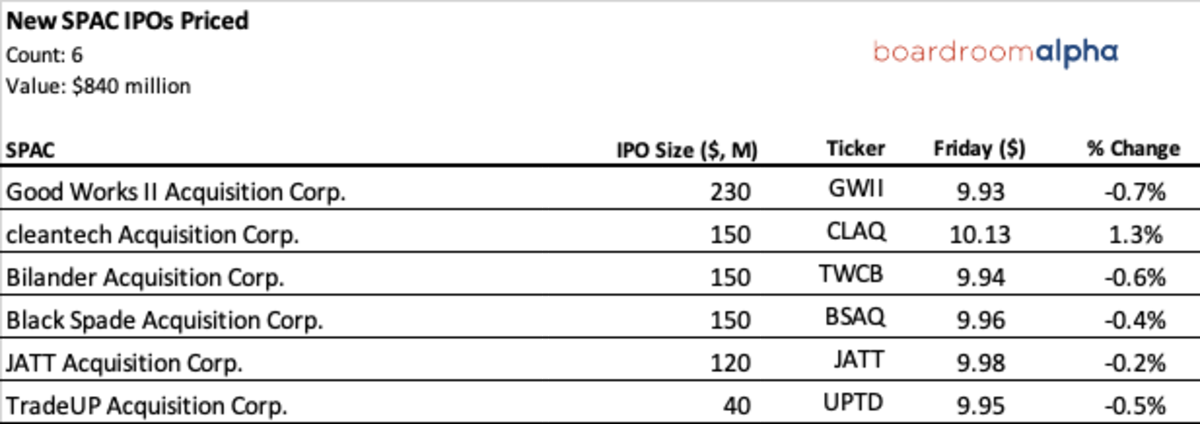 ipos716