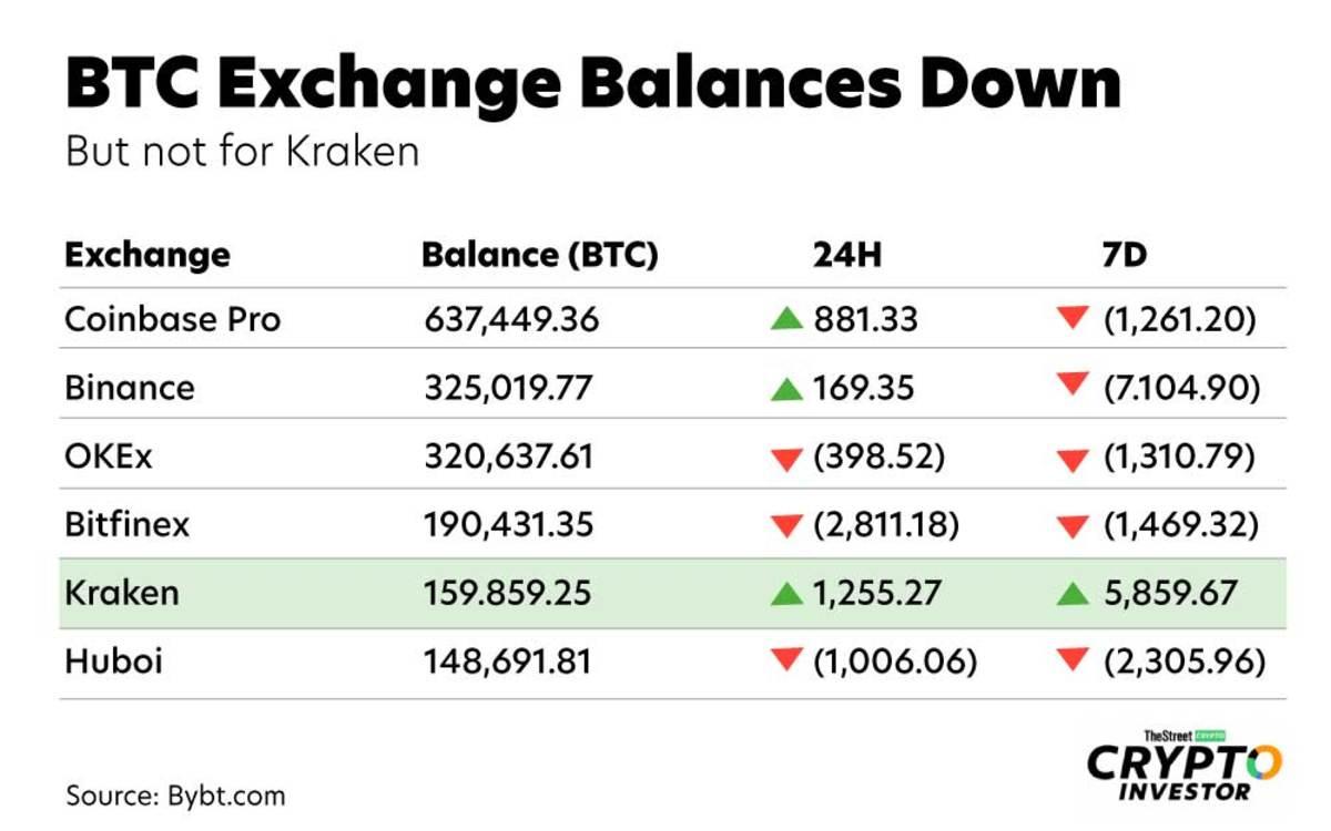 btc-exchanges-down-web