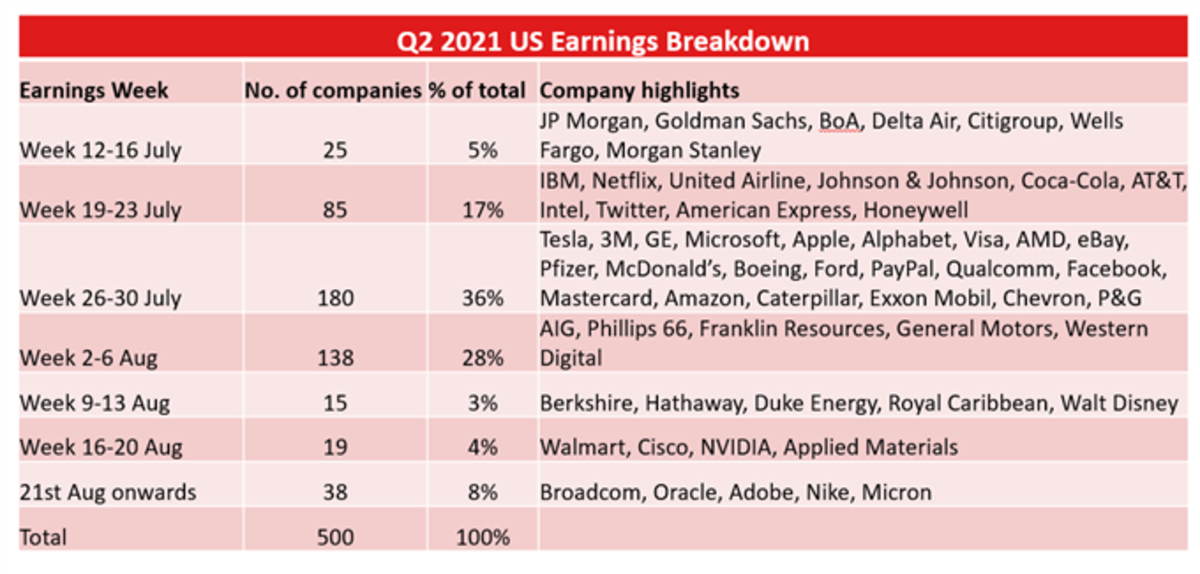 IBM-Netflix-Twitter-Earnings-Eyed-as-Nasdaq-100-Faces-Reality-Check_body_Picture_6