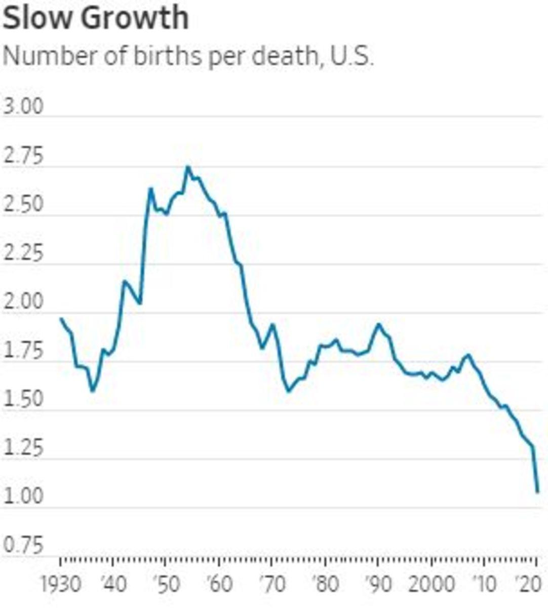 Births July 26 2021