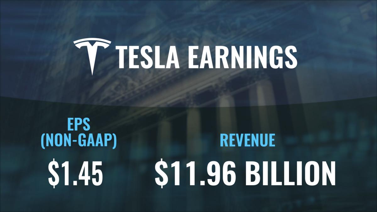 Tesla Q2 2021 Earnings