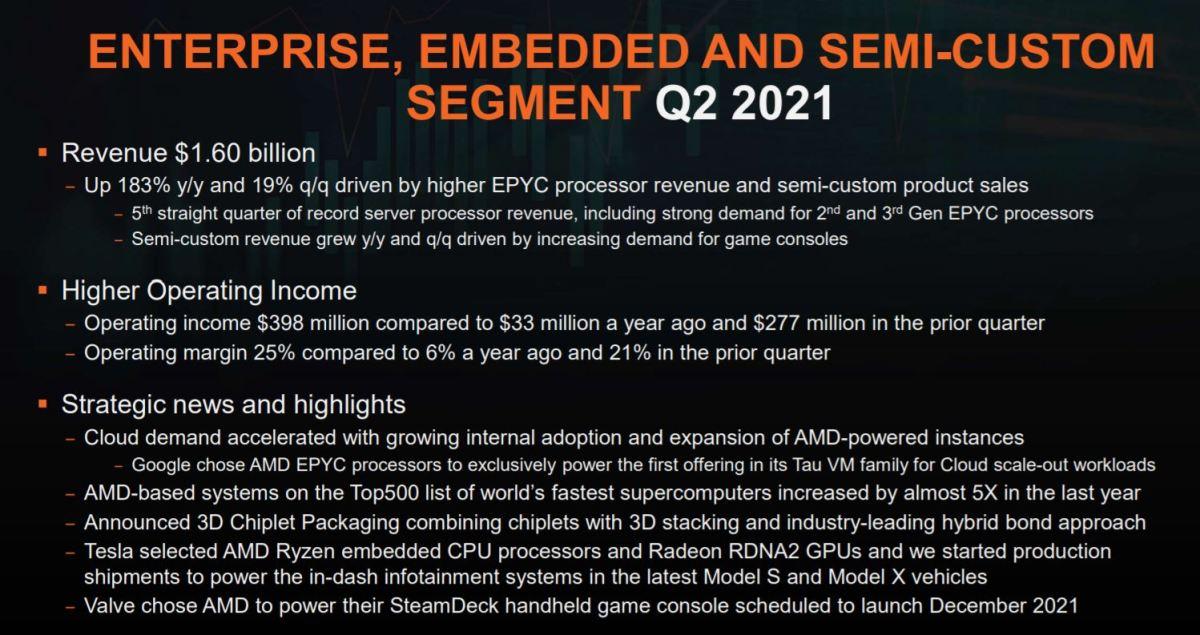 AMD EESC Q2