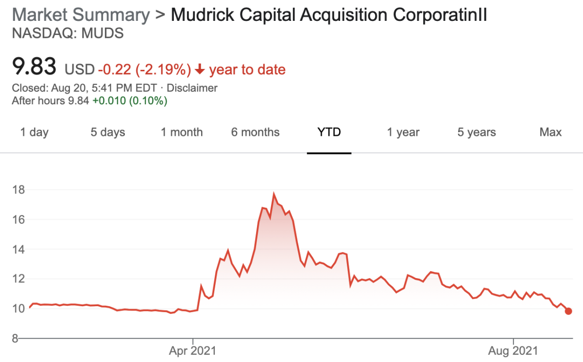 muds_stock_20210820