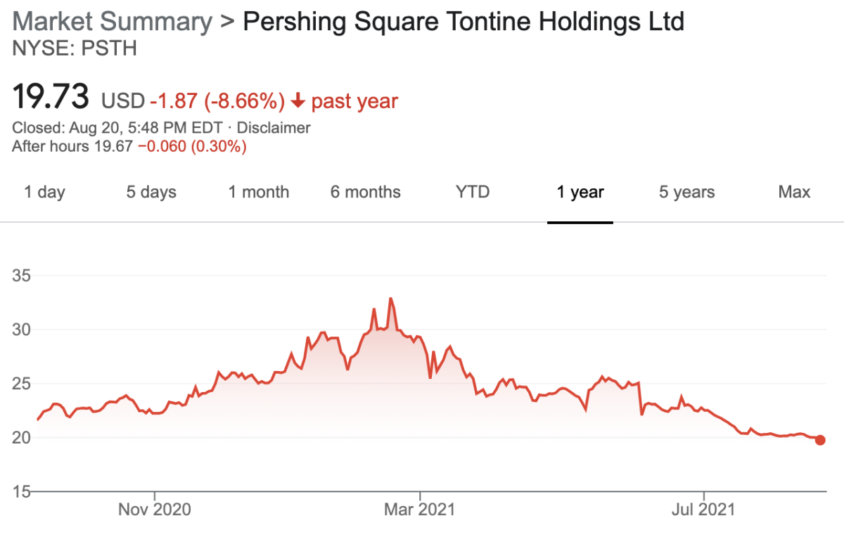 Pershing Square Tontine Holdings (PSTH) may liquidate