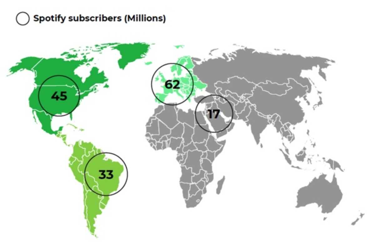 Figure 2: Spotify subscribers.