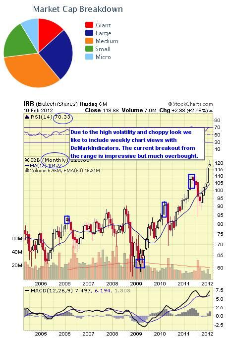 Best etf for options trading